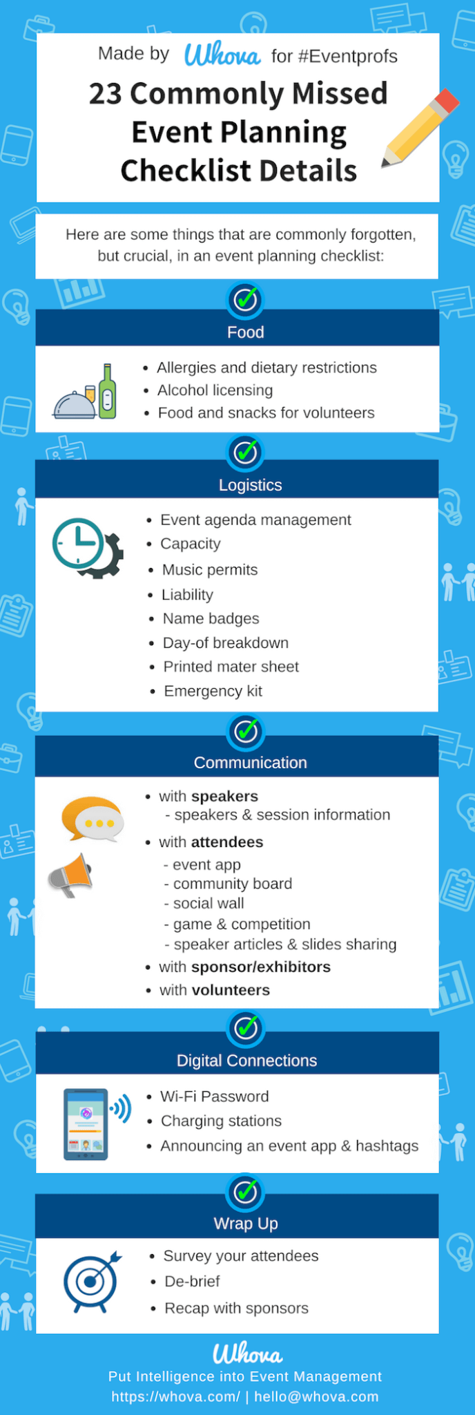 Event planning checklist infographics Whova