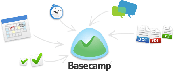 basecamp for event management