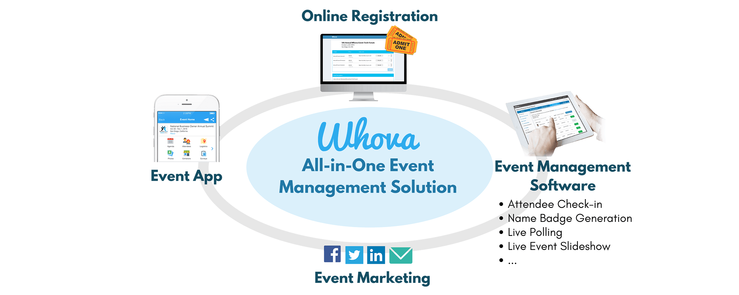 Whova All-in-One Event Management Software