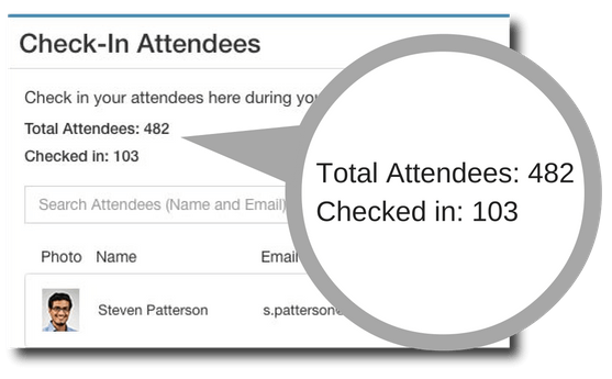 Attendee Check-in stats