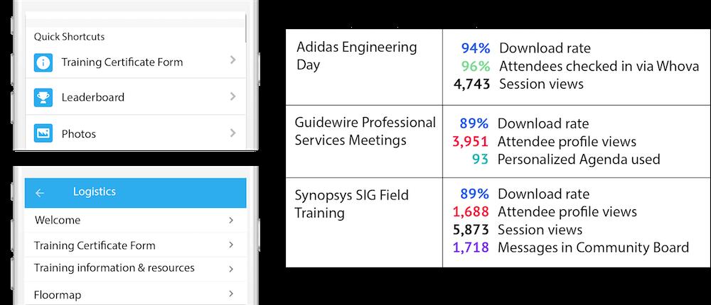 Meeting Planner App